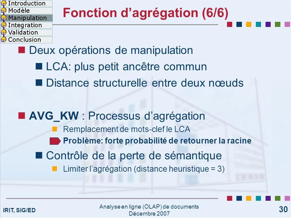 IRIT, SIG/ED Analyse en ligne (OLAP) de documents Décembre 2007 30 Deux opérations de manipulation LCA: plus petit ancêtre commun Distance structurell