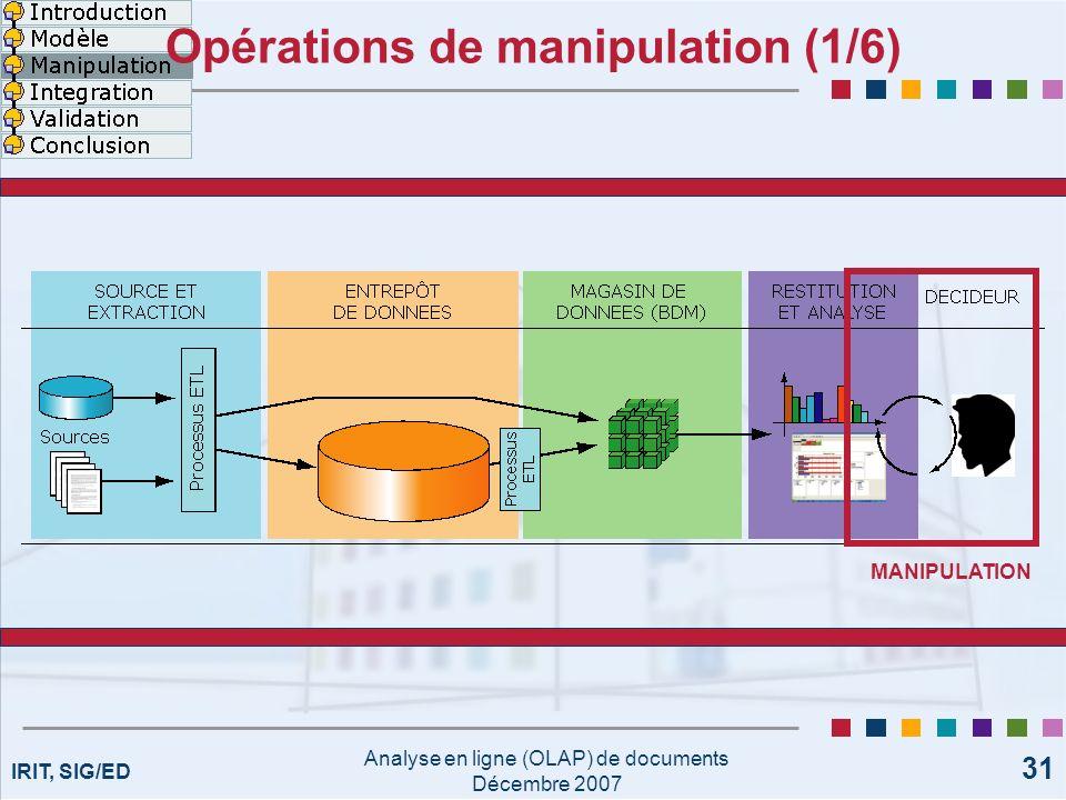 IRIT, SIG/ED Analyse en ligne (OLAP) de documents Décembre 2007 31 Opérations de manipulation (1/6) MANIPULATION