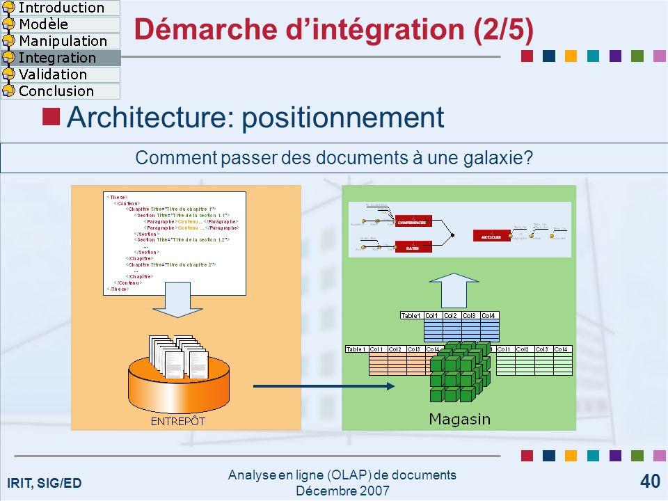 IRIT, SIG/ED Analyse en ligne (OLAP) de documents Décembre 2007 40 Démarche dintégration (2/5) Architecture: positionnement Comment passer des documen