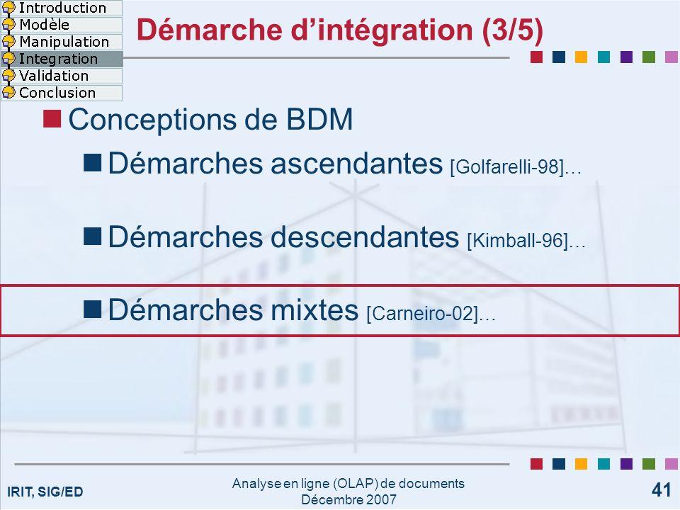 IRIT, SIG/ED Analyse en ligne (OLAP) de documents Décembre 2007 41 Démarche dintégration (3/5) Conceptions de BDM Démarches ascendantes [Golfarelli-98