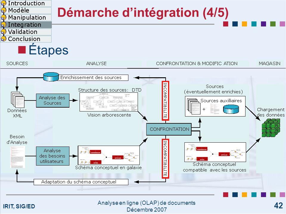 IRIT, SIG/ED Analyse en ligne (OLAP) de documents Décembre 2007 42 Démarche dintégration (4/5) Étapes