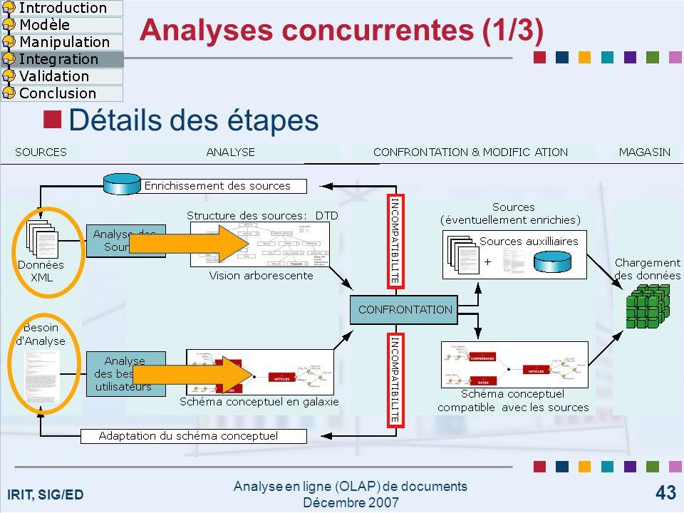 IRIT, SIG/ED Analyse en ligne (OLAP) de documents Décembre 2007 43 Analyses concurrentes (1/3) Détails des étapes