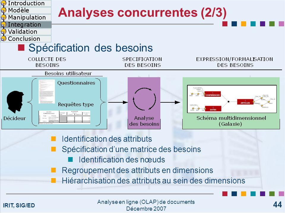 IRIT, SIG/ED Analyse en ligne (OLAP) de documents Décembre 2007 44 Analyses concurrentes (2/3) Spécification des besoins Identification des attributs
