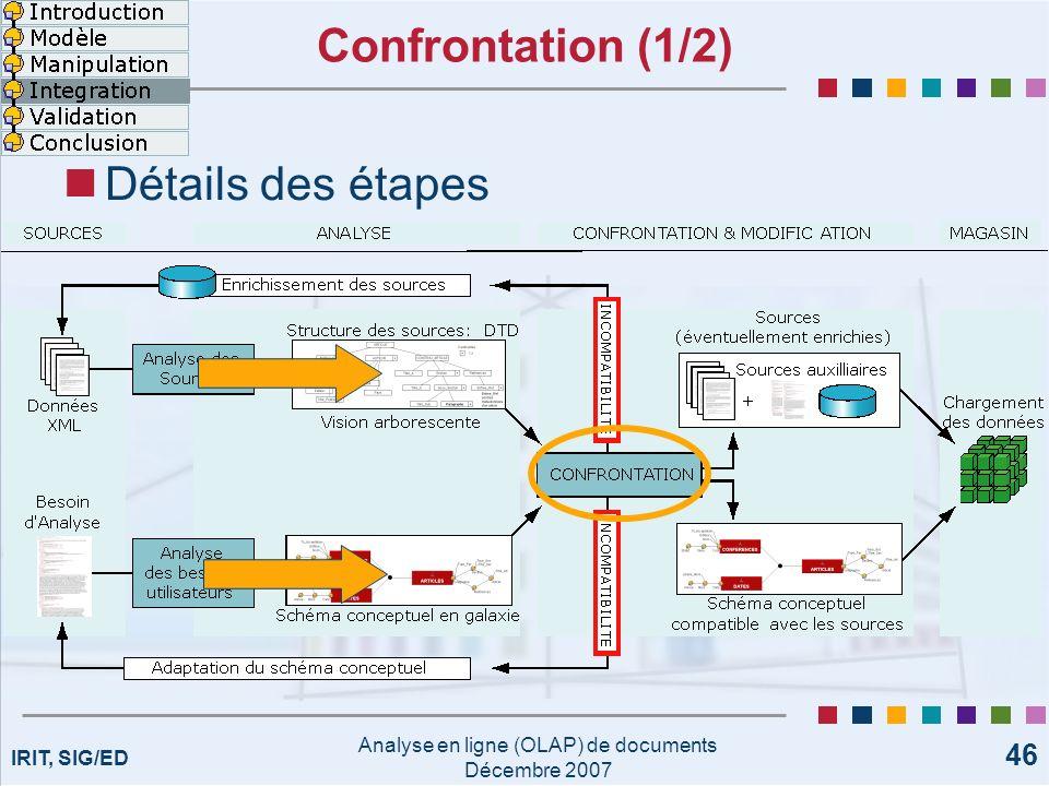 IRIT, SIG/ED Analyse en ligne (OLAP) de documents Décembre 2007 46 Confrontation (1/2) Détails des étapes