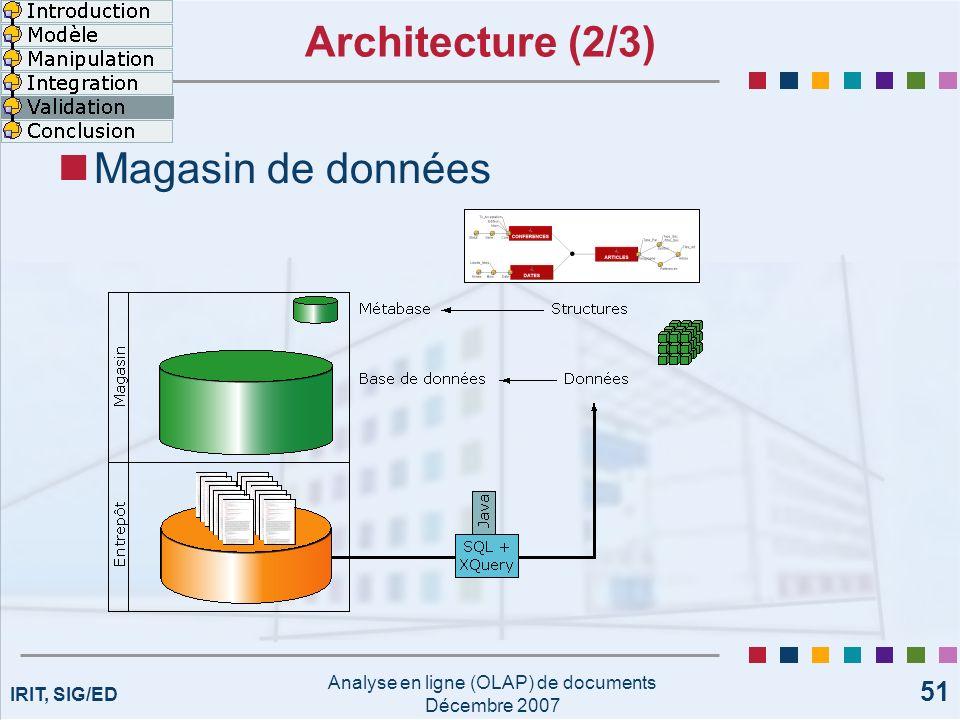 IRIT, SIG/ED Analyse en ligne (OLAP) de documents Décembre 2007 51 Architecture (2/3) Magasin de données