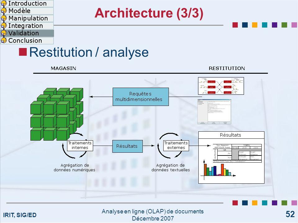 IRIT, SIG/ED Analyse en ligne (OLAP) de documents Décembre 2007 52 Architecture (3/3) Restitution / analyse