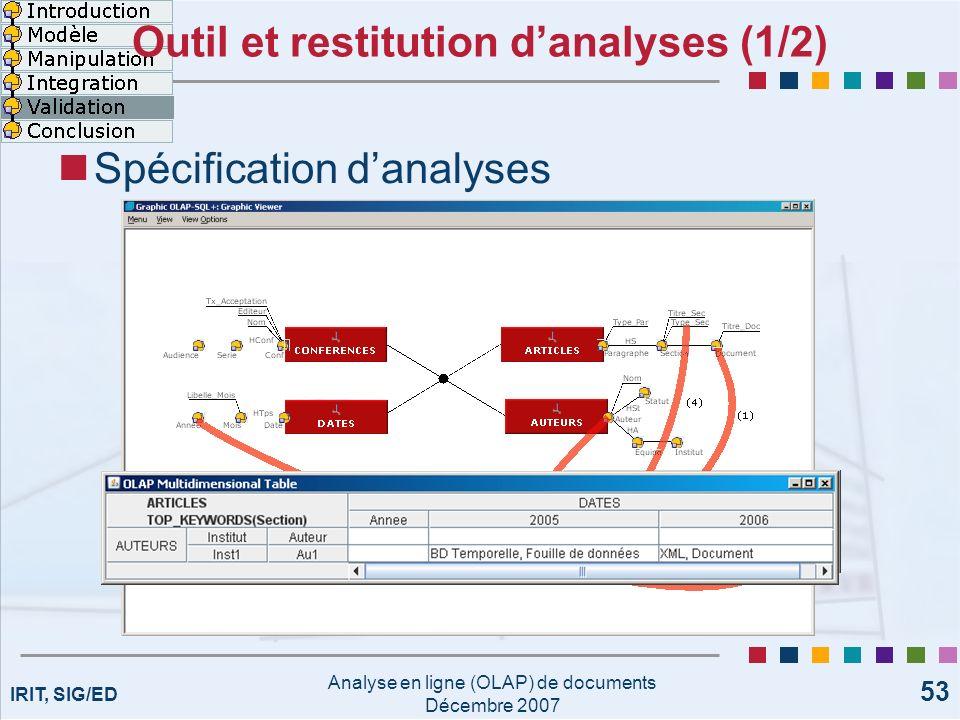 IRIT, SIG/ED Analyse en ligne (OLAP) de documents Décembre 2007 53 Outil et restitution danalyses (1/2) Spécification danalyses
