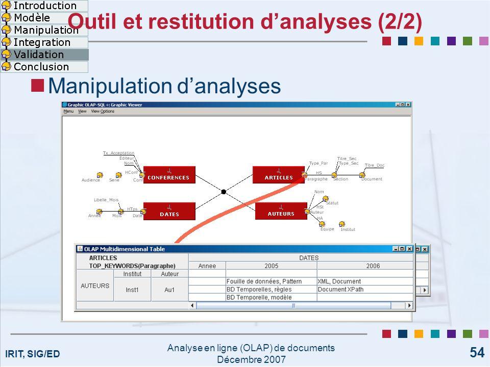 IRIT, SIG/ED Analyse en ligne (OLAP) de documents Décembre 2007 54 Outil et restitution danalyses (2/2) Manipulation danalyses