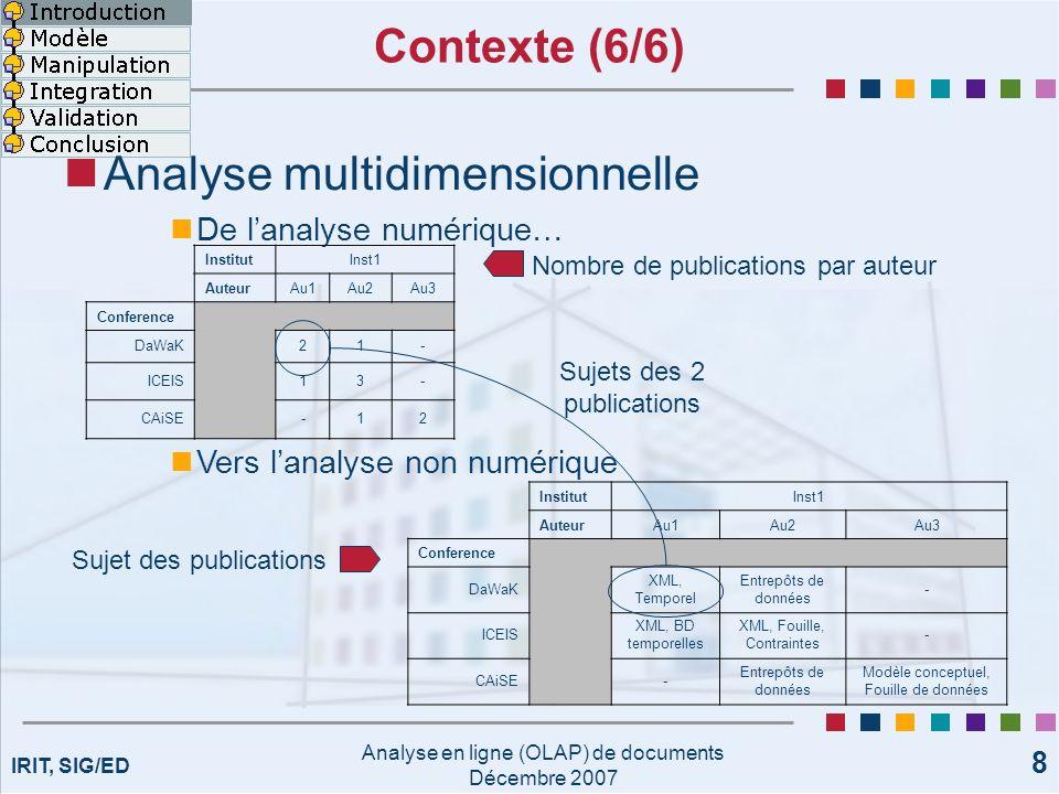 IRIT, SIG/ED Analyse en ligne (OLAP) de documents Décembre 2007 19 Modèle conceptuel (4/7) Dimension D i =(A Di, H Di, I Di, IStar Di ) A Di = ensemble dattributs H Di = ensemble de hiérarchies I Di = ensemble dinstances IStar Di = fonctions associant les instances ensemble