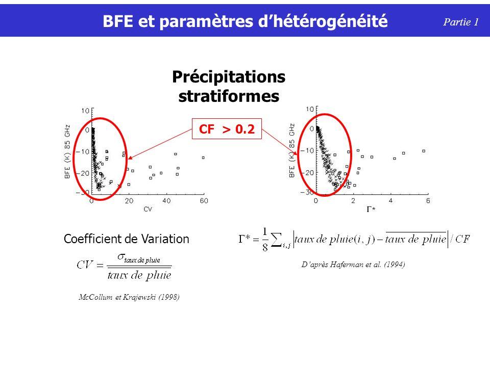 BFE et paramètres dhétérogénéité Précipitations stratiformes McCollum et Krajewski (1998) Daprès Haferman et al. (1994) CF > 0.2 Partie 1 Coefficient