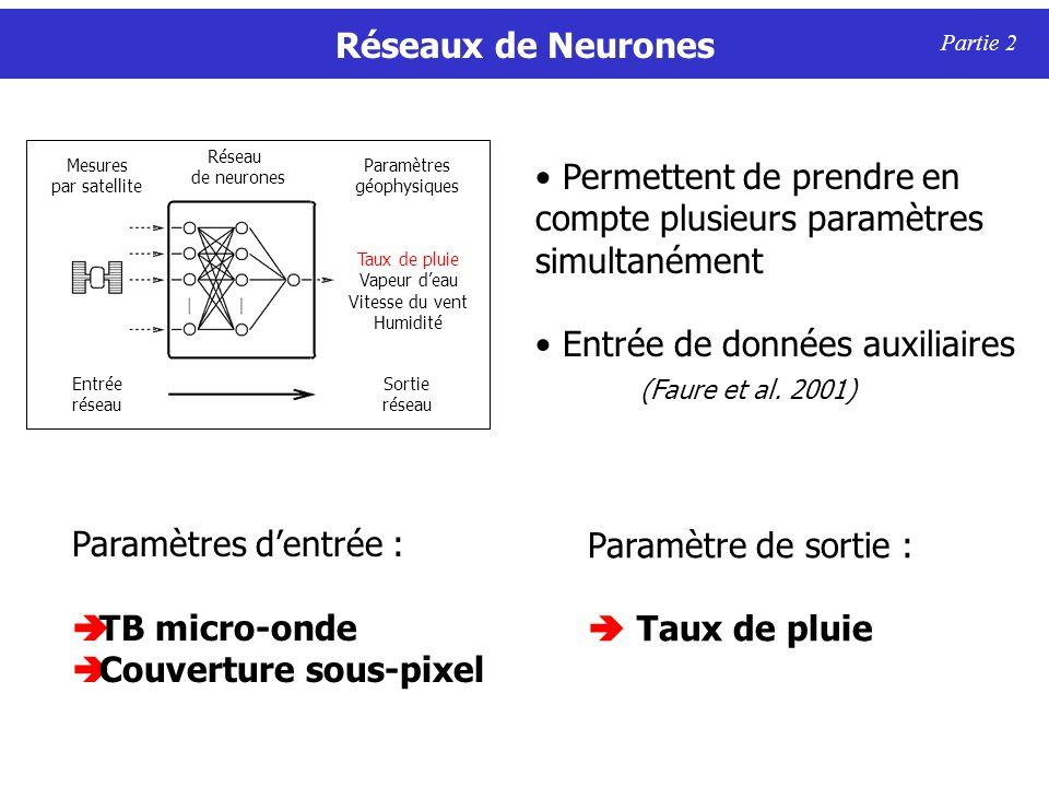 Réseaux de Neurones Permettent de prendre en compte plusieurs paramètres simultanément Entrée de données auxiliaires (Faure et al. 2001) Paramètres de