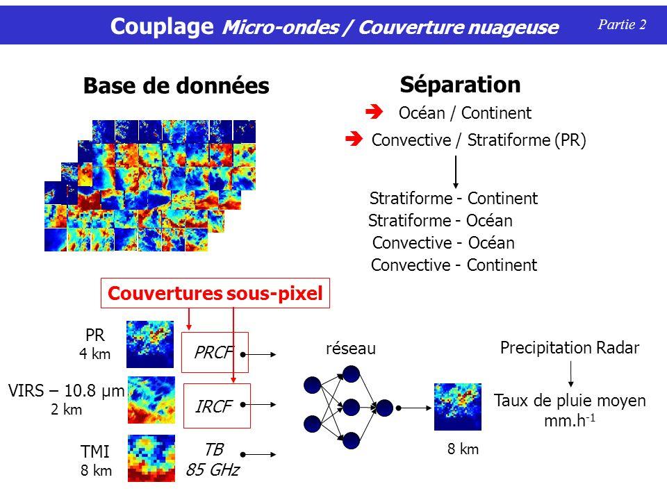 Couplage Micro-ondes / Couverture nuageuse Partie 2 Base de données Convective - Océan Convective - Continent Stratiforme - Océan Stratiforme - Continent Séparation Océan / Continent Convective / Stratiforme (PR) PR 4 km TMI 8 km VIRS – 10.8 µm 2 km Taux de pluie moyen mm.h -1 PRCF IRCF TB 85 GHz Couvertures sous-pixel Precipitation Radar 8 km réseau