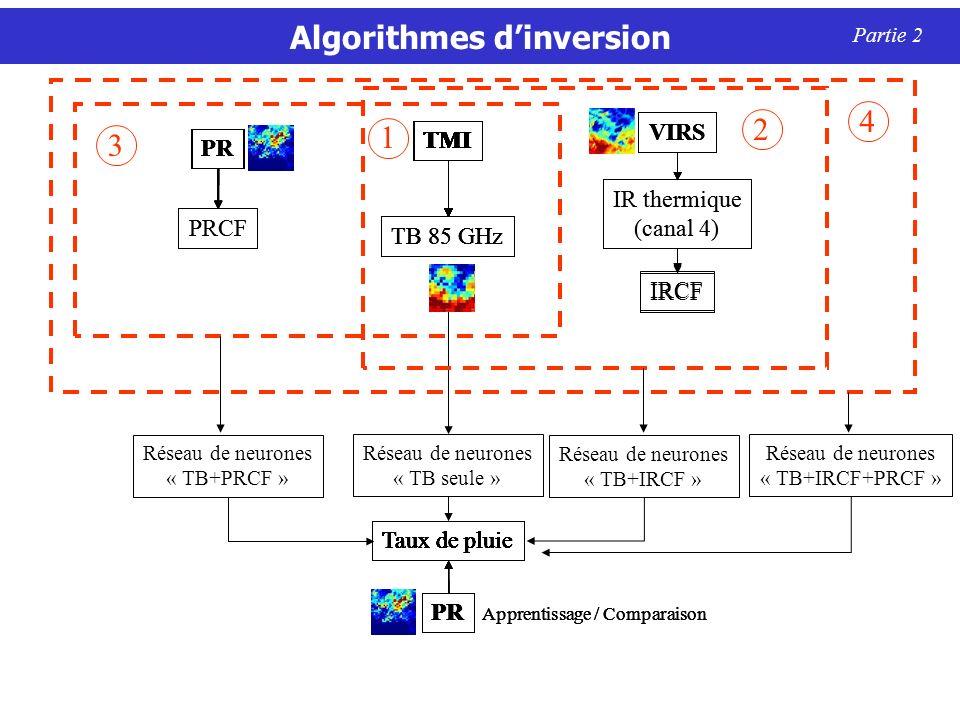 1 Taux de pluie Apprentissage / Comparaison Réseau de neurones « TB seule » TMI Taux de pluie TMI Taux de pluie TMI PR Taux de pluie TMI TB 85 GHz TMI Algorithmes dinversion Partie 2 PR Taux de pluie Apprentissage / Comparaison TMI 2 Taux de pluie TMI IR thermique (canal 4) IRCF VIRS Réseau de neurones « TB+IRCF » TMI VIRS TMI Taux de pluie TMI Taux de pluie TMI TB 85 GHz TMI VIRS TMI Taux de pluie TMI Taux de pluie TMI Taux de pluie TMI PR Taux de pluie TMI PR Taux de pluie Apprentissage / Comparaison TMI Taux de pluie TMI 3 Taux de pluie TMI Réseau de neurones « TB+PRCF » PR TMI PR TMI Taux de pluie TMI PR TB 85 GHz TMI PRCF PR TMI Taux de pluie TMI Taux de pluie TMI Taux de pluie TMI PR Taux de pluie TMI Taux de pluie Apprentissage / Comparaison TMI Taux de pluie TMI Taux de pluie TMI PR Taux de pluie TMI TB 85 GHz TMI PR Taux de pluie TMI Taux de pluie TMI IR thermique (canal 4) IRCF VIRS TMI Taux de pluie TMI PR TMI PR TMI 4 Taux de pluie TMI PRCF PR TMI VIRS Réseau de neurones « TB+IRCF+PRCF » PR TMI