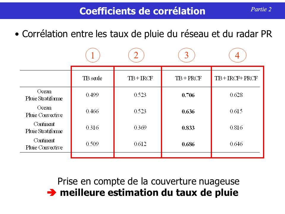 4 32 1 Coefficients de corrélation Partie 2 Corrélation entre les taux de pluie du réseau et du radar PR Prise en compte de la couverture nuageuse meilleure estimation du taux de pluie