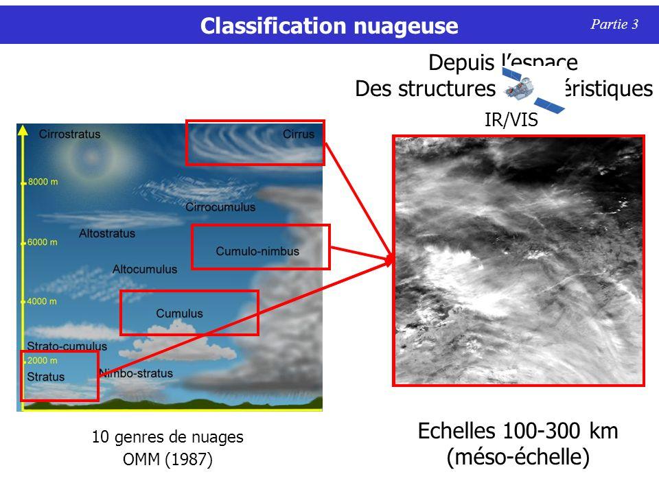Classification nuageuse Partie 3 OMM (1987) Depuis lespace Des structures caractéristiques 10 genres de nuages IR/VIS Echelles 100-300 km (méso-échell