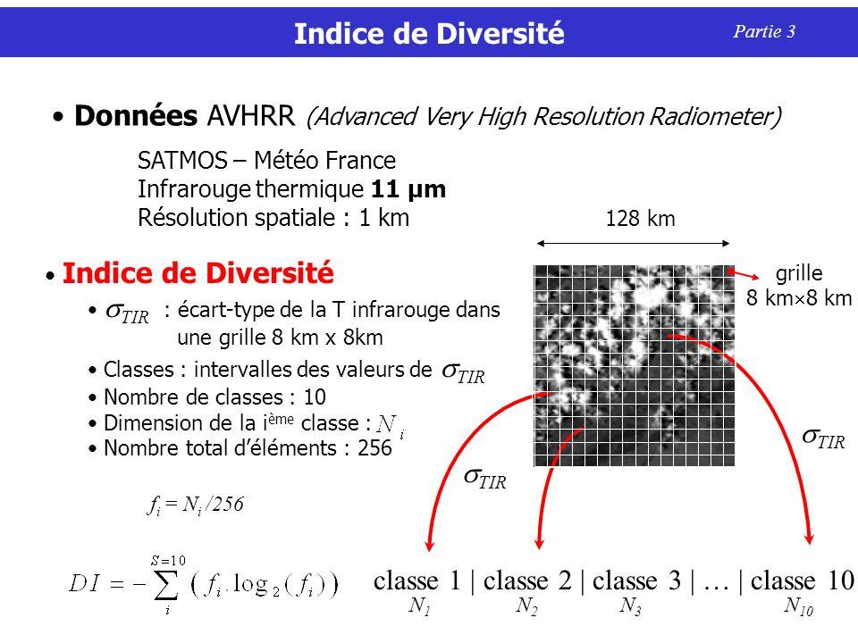 Données AVHRR (Advanced Very High Resolution Radiometer) SATMOS – Météo France Infrarouge thermique 11 µm Résolution spatiale : 1 km 128 km Indice de Diversité Partie 3 f i = N i /256 classe 1 | classe 2 | classe 3 | … | classe 10 N 1 N 2 N 3 N 10 Indice de Diversité TIR : écart-type de la T infrarouge dans une grille 8 km x 8km Classes : intervalles des valeurs de TIR Nombre de classes : 10 Dimension de la i ème classe : Nombre total déléments : 256 TIR grille 8 km