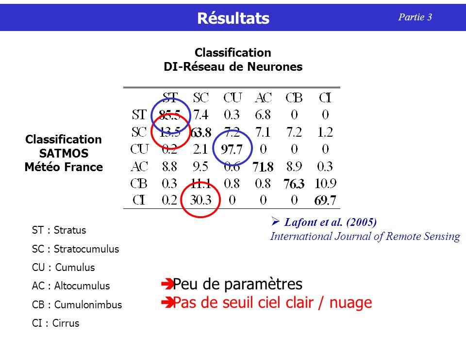 Résultats Partie 3 Lafont et al. (2005) International Journal of Remote Sensing Classification SATMOS Météo France Classification DI-Réseau de Neurone