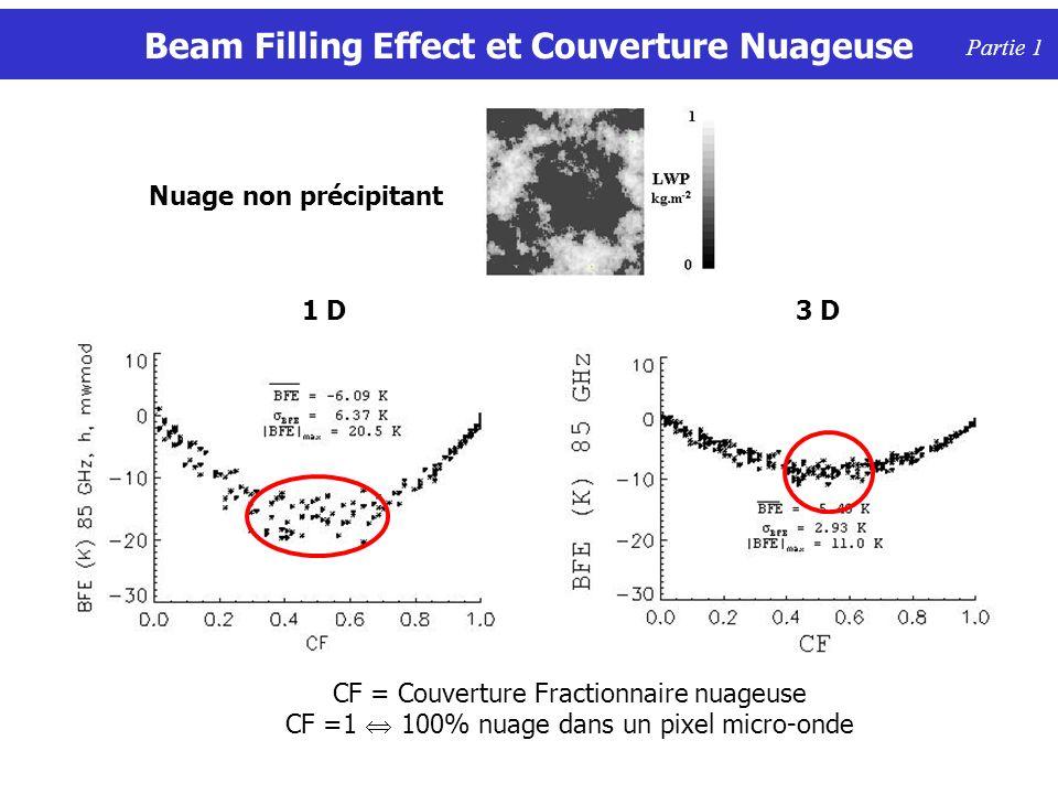 Beam Filling Effect et Couverture Nuageuse Nuage non précipitant 1 D3 D Partie 1 CF = Couverture Fractionnaire nuageuse CF =1 100% nuage dans un pixel micro-onde
