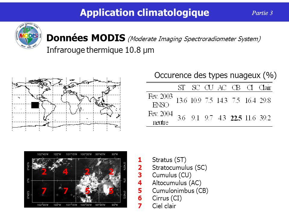 Application climatologique Données MODIS (Moderate Imaging Spectroradiometer System) 2 4 2 2 7 7 5 5 1Stratus (ST) 2Stratocumulus (SC) 3Cumulus (CU) 4