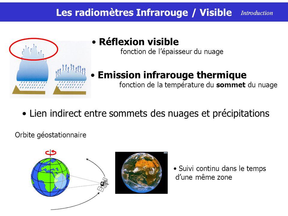 Les radiomètres Infrarouge / Visible Introduction Suivi continu dans le temps dune même zone Orbite géostationnaire Réflexion visible fonction de lépaisseur du nuage Emission infrarouge thermique fonction de la température du sommet du nuage Lien indirect entre sommets des nuages et précipitations