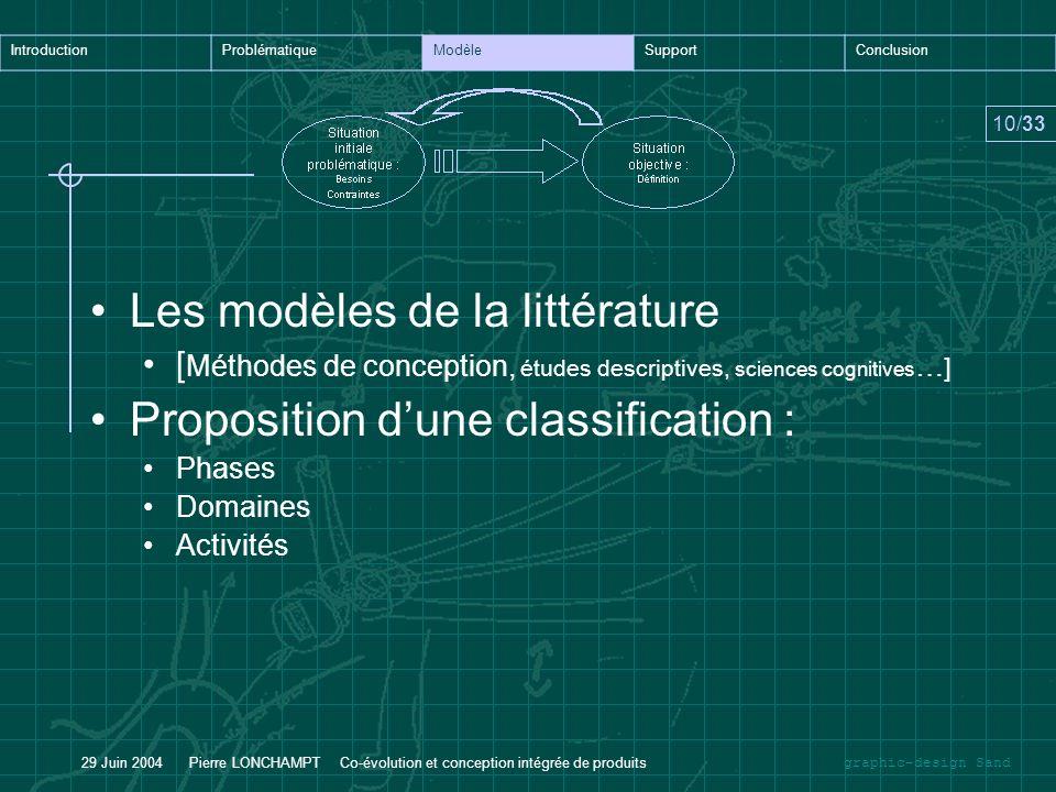 graphic-design Sand IntroductionProblématiqueModèleSupportConclusion 10/33 29 Juin 2004 Pierre LONCHAMPT Co-évolution et conception intégrée de produi