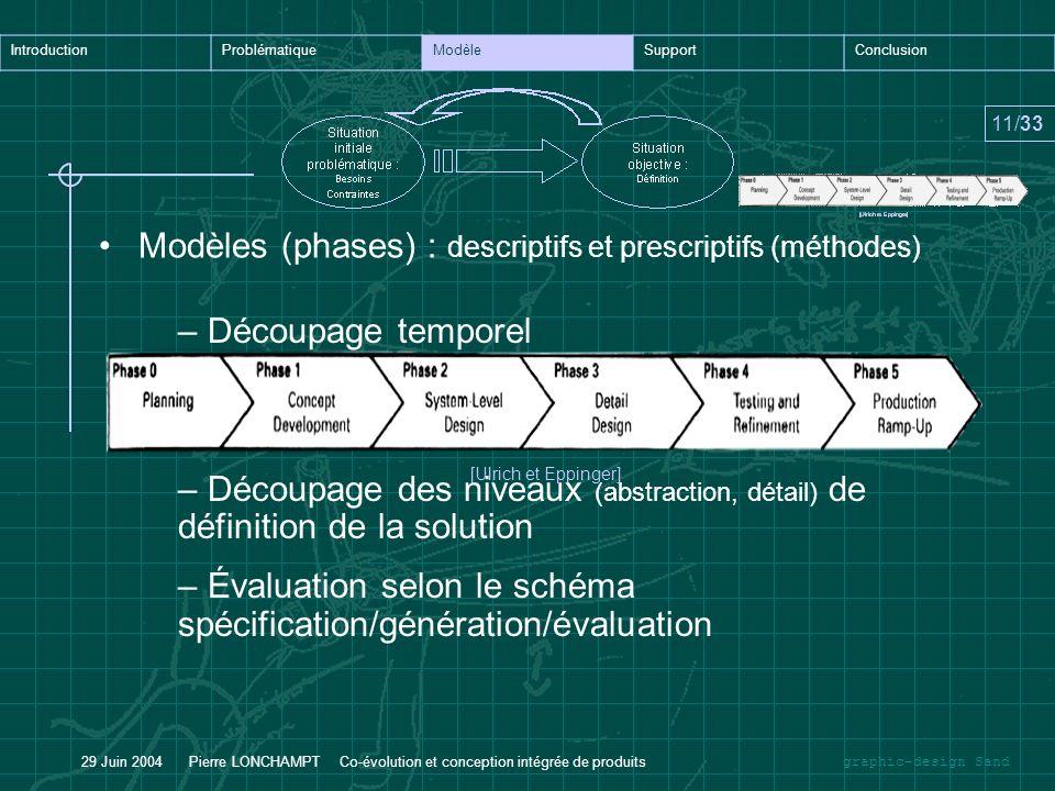 graphic-design Sand IntroductionProblématiqueModèleSupportConclusion 11/33 29 Juin 2004 Pierre LONCHAMPT Co-évolution et conception intégrée de produi