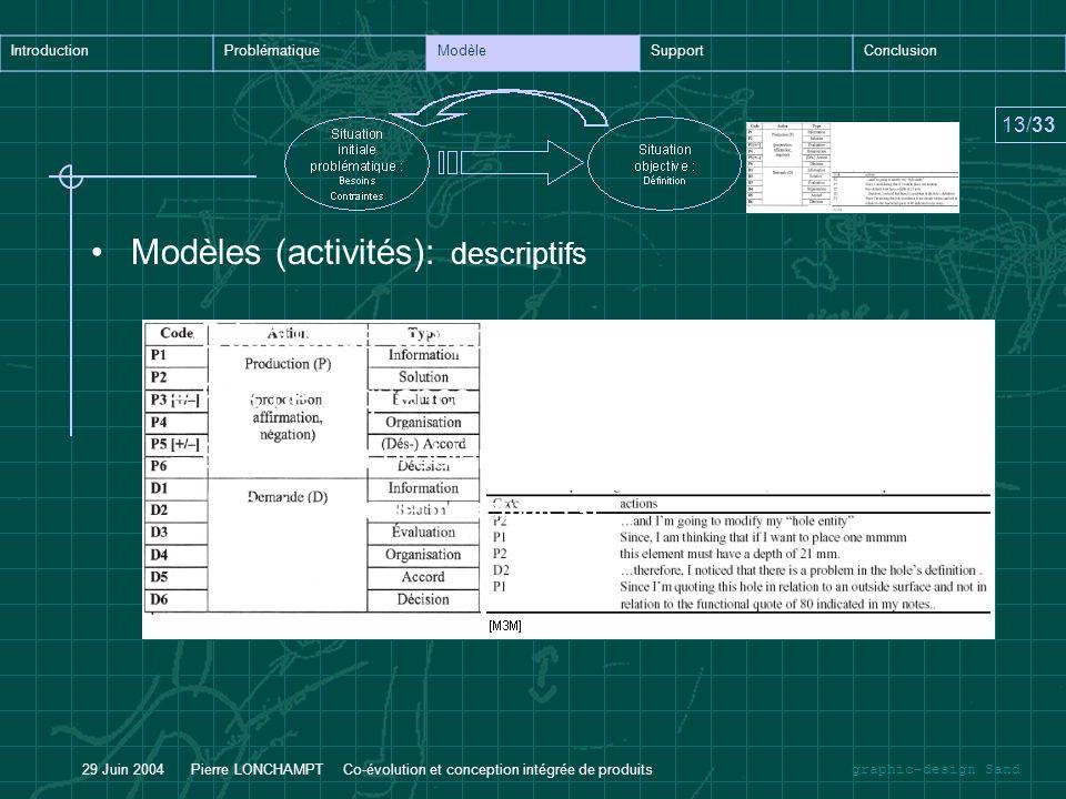 graphic-design Sand IntroductionProblématiqueModèleSupportConclusion 13/33 29 Juin 2004 Pierre LONCHAMPT Co-évolution et conception intégrée de produi