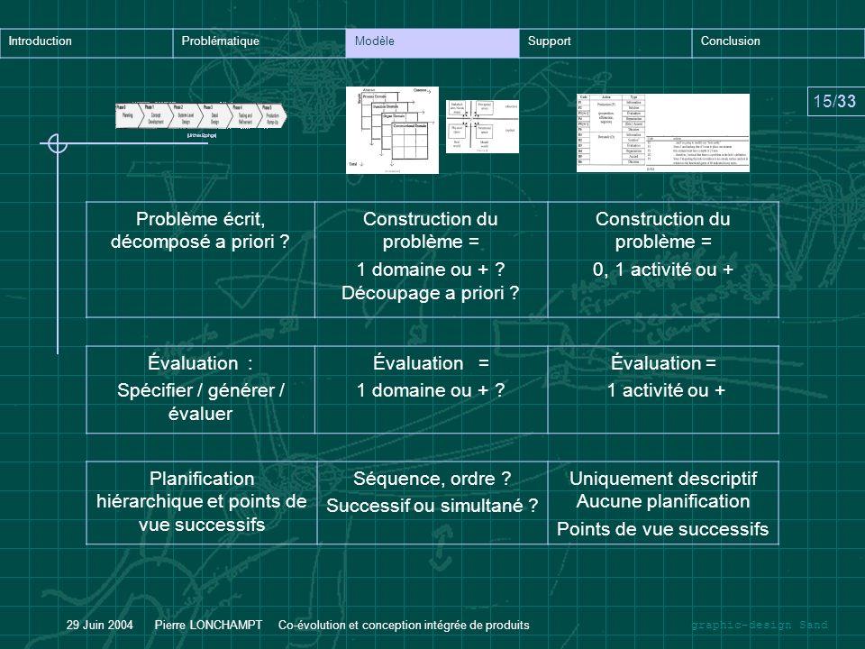 graphic-design Sand IntroductionProblématiqueModèleSupportConclusion 15/33 29 Juin 2004 Pierre LONCHAMPT Co-évolution et conception intégrée de produi