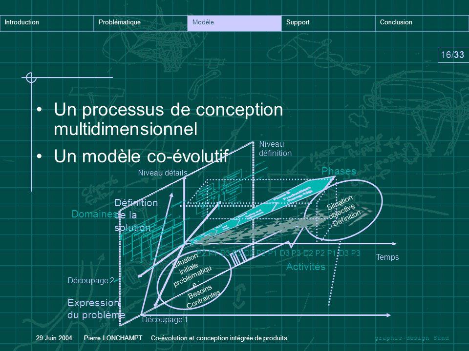 graphic-design Sand IntroductionProblématiqueModèleSupportConclusion 16/33 29 Juin 2004 Pierre LONCHAMPT Co-évolution et conception intégrée de produi