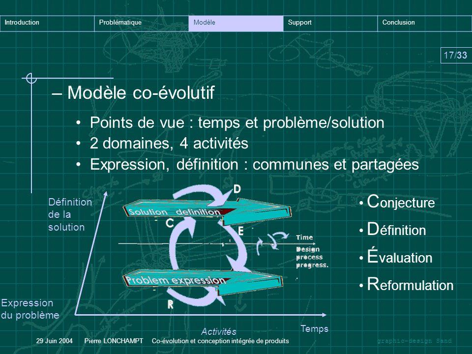 graphic-design Sand IntroductionProblématiqueModèleSupportConclusion 17/33 29 Juin 2004 Pierre LONCHAMPT Co-évolution et conception intégrée de produi