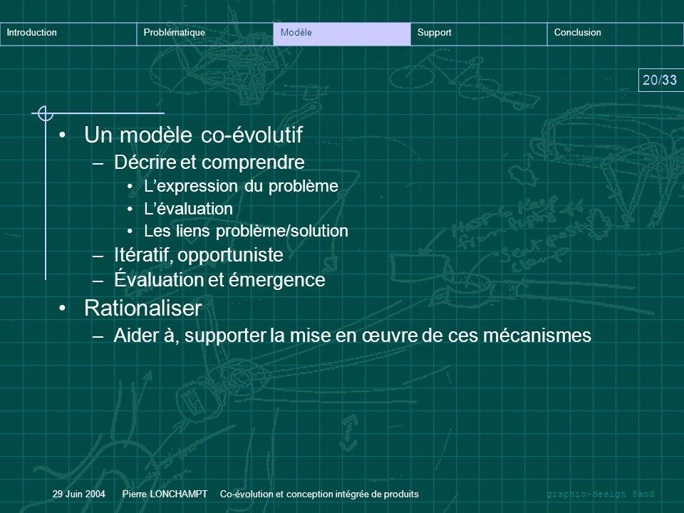 graphic-design Sand IntroductionProblématiqueModèleSupportConclusion 20/33 29 Juin 2004 Pierre LONCHAMPT Co-évolution et conception intégrée de produi