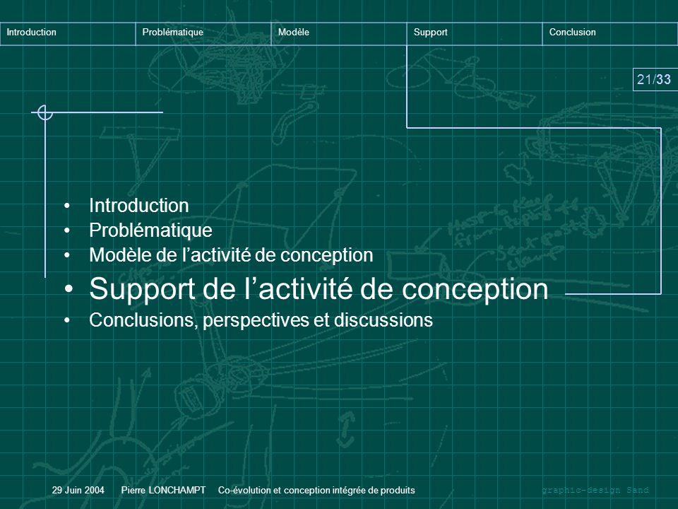 graphic-design Sand IntroductionProblématiqueModèleSupportConclusion 21/33 29 Juin 2004 Pierre LONCHAMPT Co-évolution et conception intégrée de produi