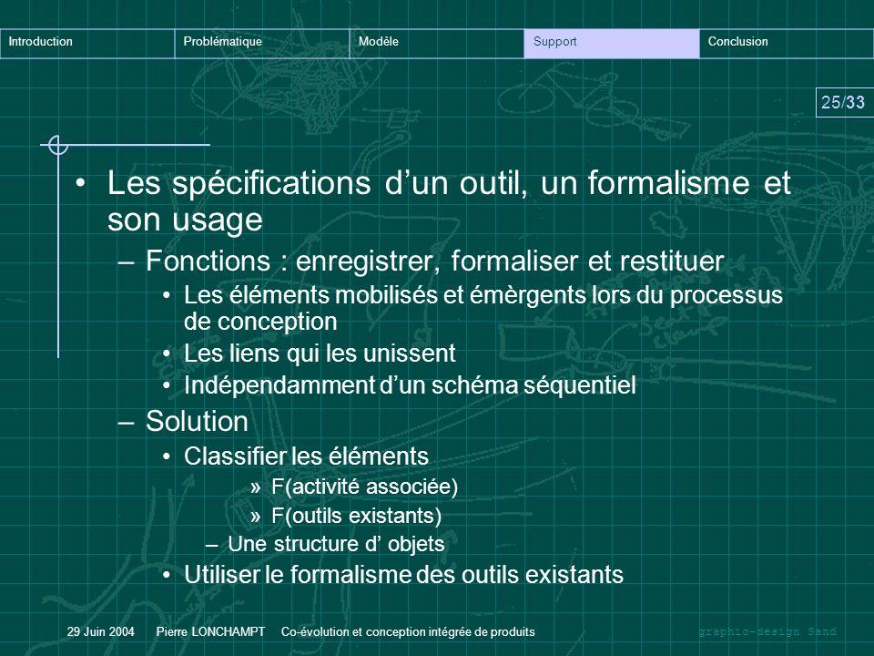 graphic-design Sand IntroductionProblématiqueModèleSupportConclusion 25/33 29 Juin 2004 Pierre LONCHAMPT Co-évolution et conception intégrée de produi