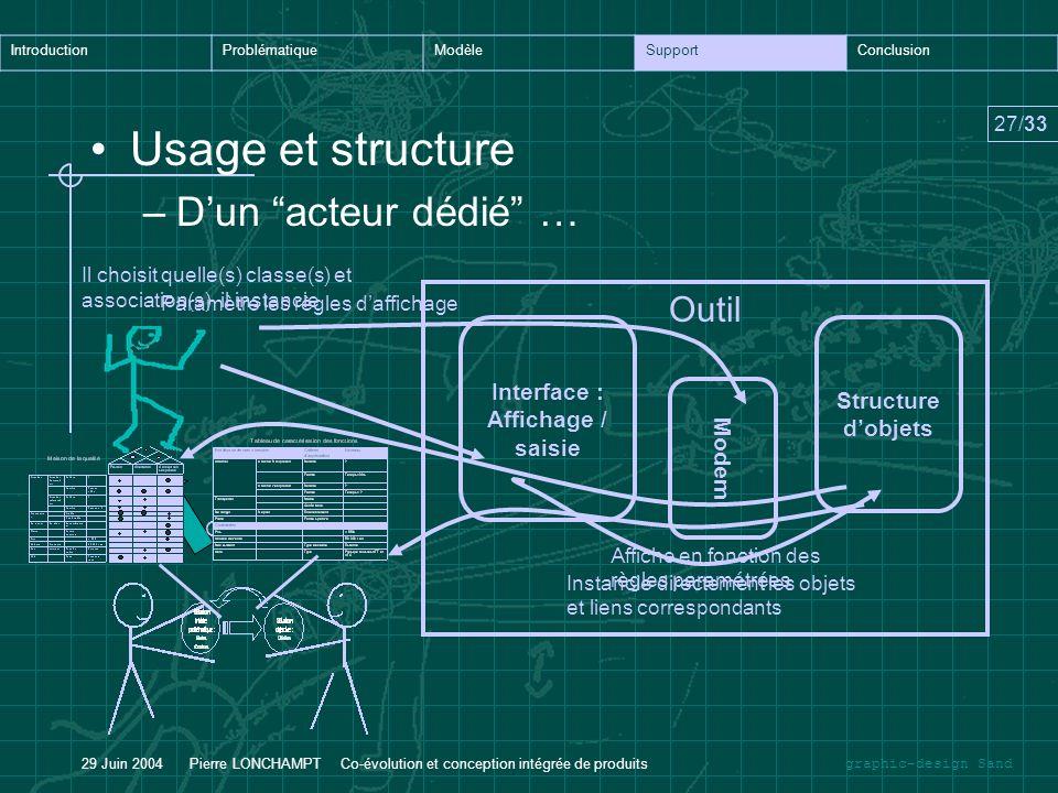 graphic-design Sand IntroductionProblématiqueModèleSupportConclusion 27/33 29 Juin 2004 Pierre LONCHAMPT Co-évolution et conception intégrée de produi