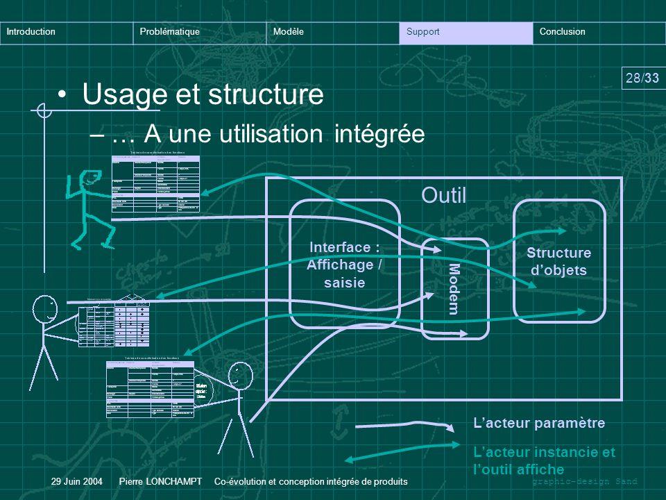 graphic-design Sand IntroductionProblématiqueModèleSupportConclusion 28/33 29 Juin 2004 Pierre LONCHAMPT Co-évolution et conception intégrée de produi