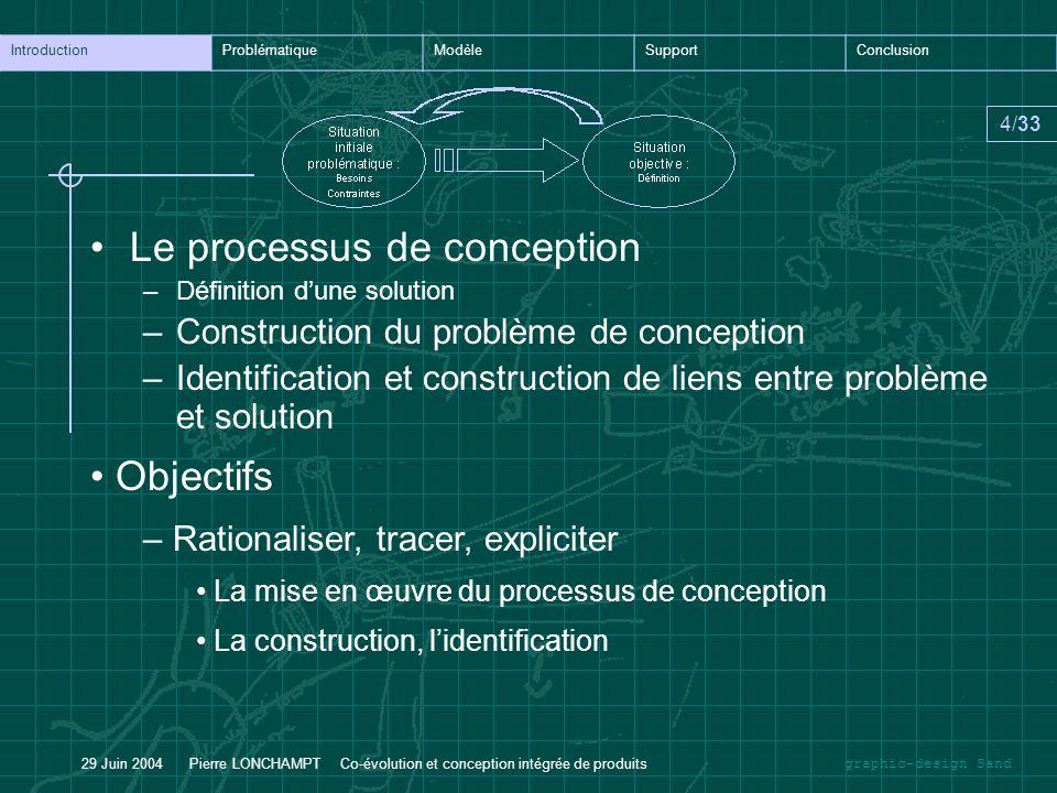 graphic-design Sand IntroductionProblématiqueModèleSupportConclusion 4/33 29 Juin 2004 Pierre LONCHAMPT Co-évolution et conception intégrée de produit