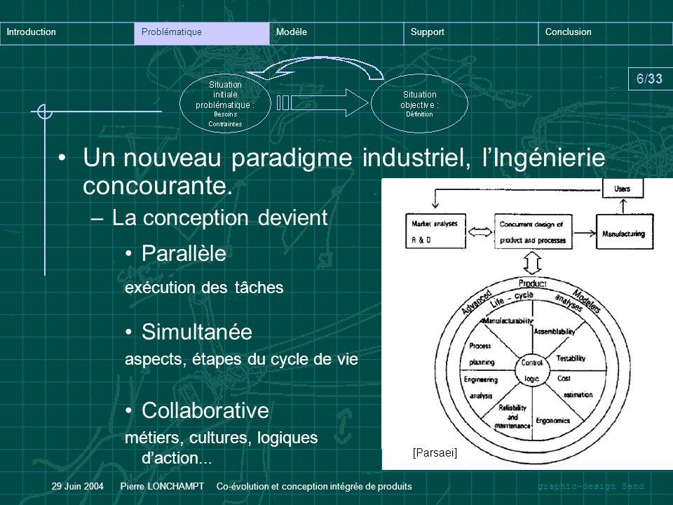 graphic-design Sand IntroductionProblématiqueModèleSupportConclusion 6/33 29 Juin 2004 Pierre LONCHAMPT Co-évolution et conception intégrée de produit