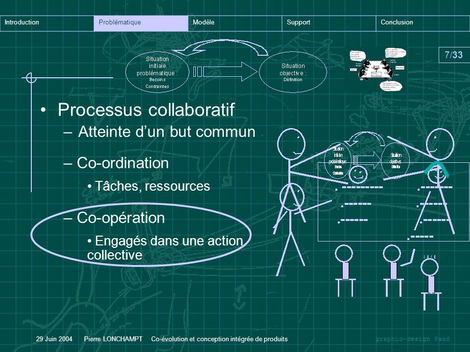 graphic-design Sand IntroductionProblématiqueModèleSupportConclusion 7/33 29 Juin 2004 Pierre LONCHAMPT Co-évolution et conception intégrée de produit