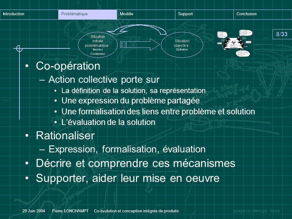 graphic-design Sand IntroductionProblématiqueModèleSupportConclusion 8/33 29 Juin 2004 Pierre LONCHAMPT Co-évolution et conception intégrée de produit