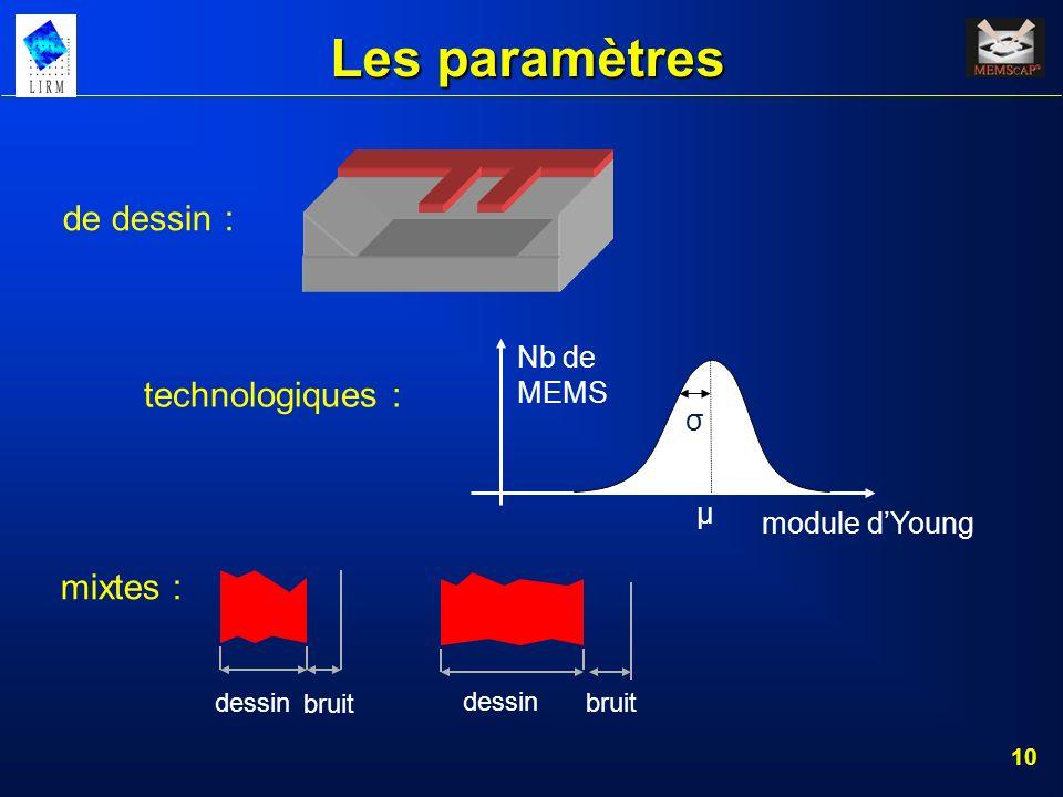 10 Les paramètres de dessin : mixtes : dessin bruit dessin bruit module dYoung μ σ Nb de MEMS technologiques :