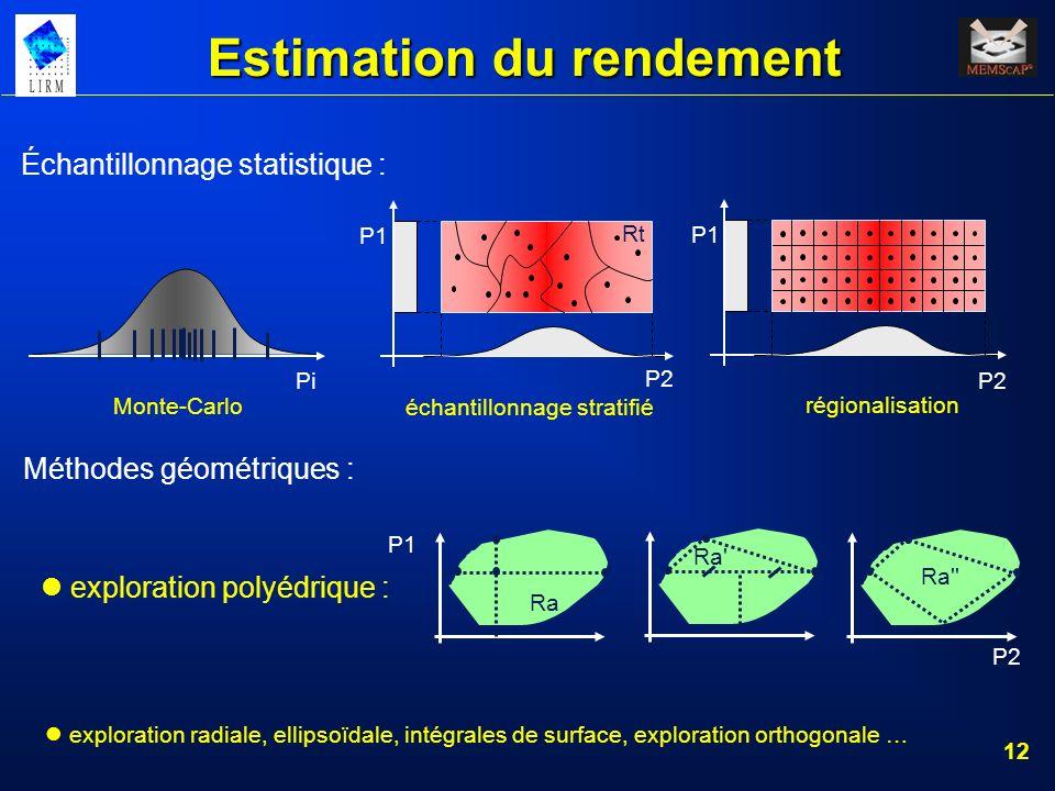 12 Estimation du rendement Échantillonnage statistique : exploration radiale, ellipsoïdale, intégrales de surface, exploration orthogonale … P1 Ra Ra'