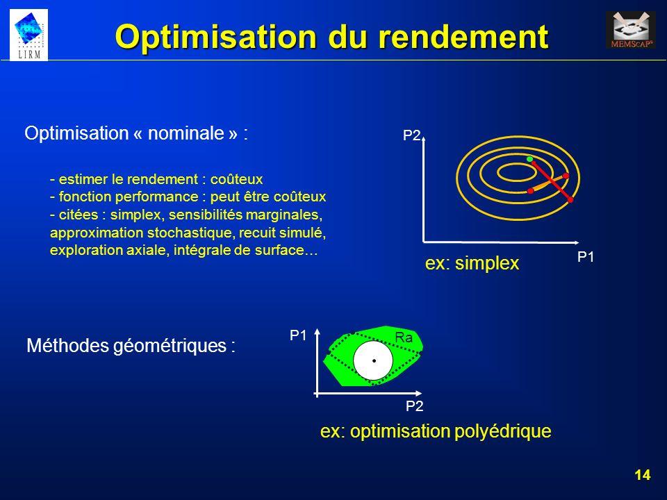 14 Optimisation du rendement Optimisation « nominale » : - estimer le rendement : coûteux - fonction performance : peut être coûteux - citées : simple