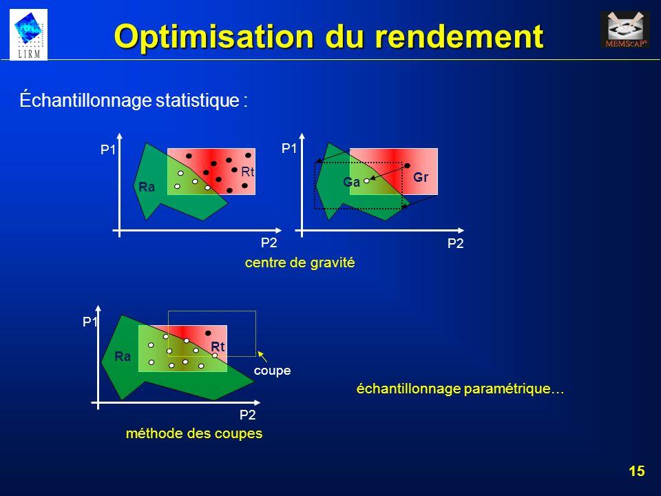 15 Optimisation du rendement Échantillonnage statistique : P1 P2 Rt P2 Rt Gr Ga P1 Ra centre de gravité échantillonnage paramétrique… P1 P2 Rt Ra Rt c