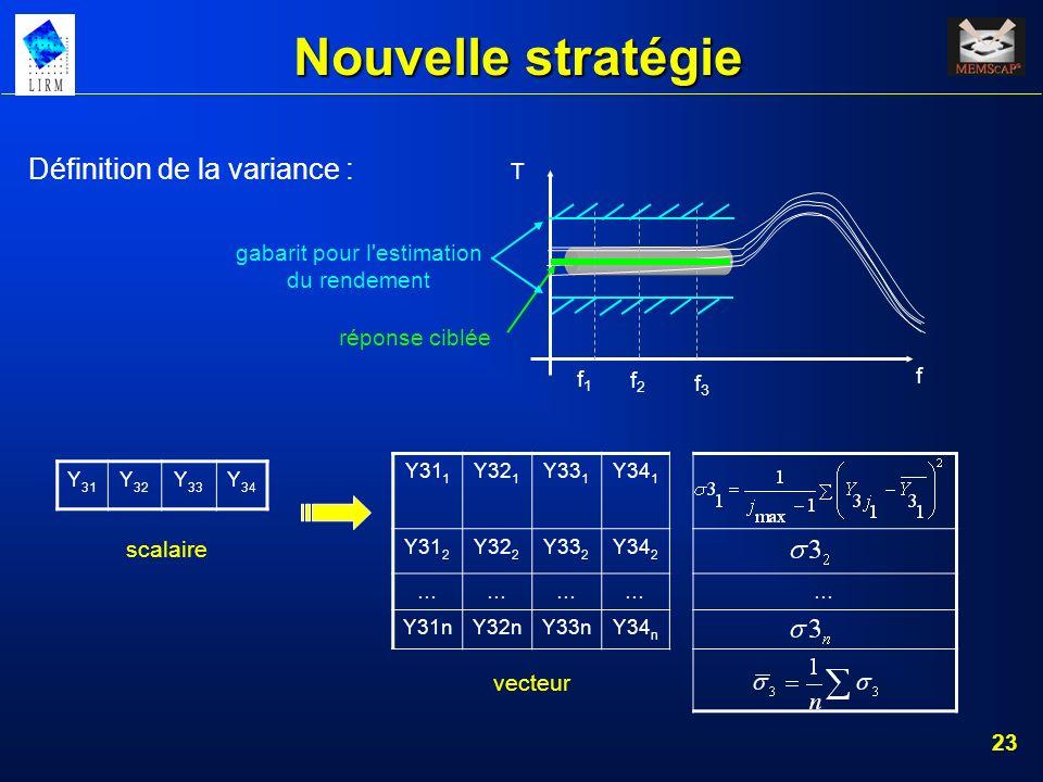 23 Nouvelle stratégie Définition de la variance : Y 31 Y 32 Y 33 Y 34 Y31 1 Y32 1 Y33 1 Y34 1 Y31 2 Y32 2 Y33 2 Y34 2 …………… Y31nY32nY33nY34 n scalaire