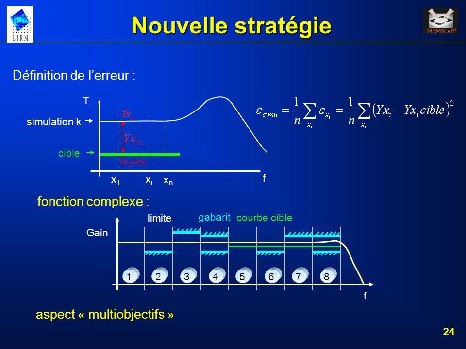 24 Nouvelle stratégie Définition de lerreur : T f x1x1 xixi xnxn simulation k cible f Gain limite gabarit courbe cible 12345678 fonction complexe : as