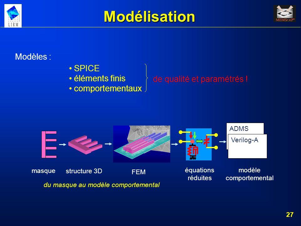 27 Modélisation SPICE éléments finis comportementaux de qualité et paramétrés ! Modèles : ADMS masque structure 3D FEM équations réduites modèle compo