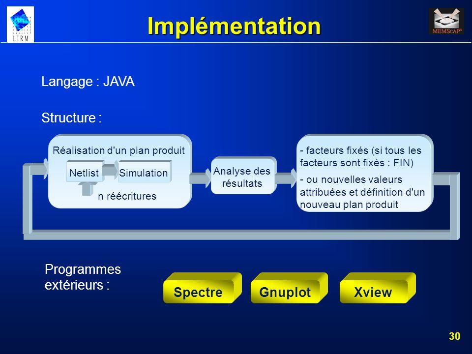 30 Implémentation Langage : JAVA Structure : Réalisation d'un plan produit n réécritures NetlistSimulation Analyse des résultats - facteurs fixés (si