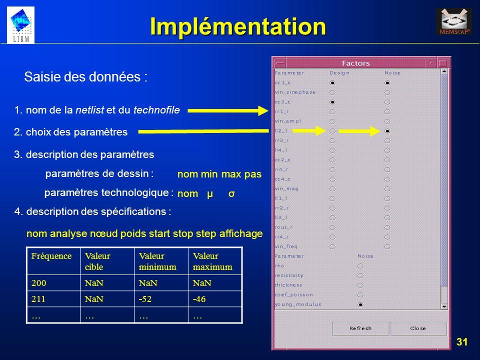 31 Implémentation Saisie des données : 1. nom de la netlist et du technofile 3. description des paramètres paramètres de dessin : nom min max pas para