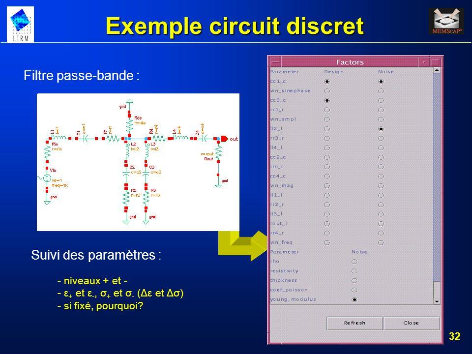 33 Exemple circuit discret Résultats chiffrés : Initial Yield :e1=0.0055 s1=1.4744 yield for simus=46.67% Yield after SR :e2=0.0017 s2=1.4378 yield for simus=86.67% Yield after MT1:e3=0.0007 s3=1.4489 yield for simus=93.33% 8 paramètres de dessin 8 paramètres de bruit σ=2% de la valeur initiale σ réduc : 640 simus ε réduc : 288 simus estimation : 30 simus pas : σ/2
