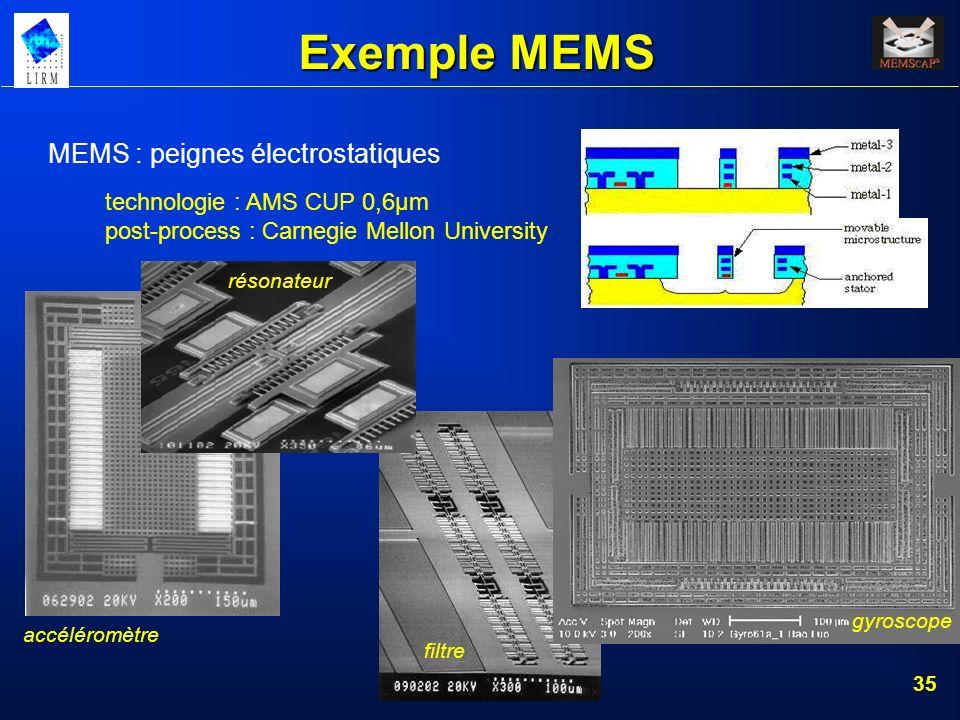 35 Exemple MEMS MEMS : peignes électrostatiques technologie : AMS CUP 0,6μm post-process : Carnegie Mellon University accéléromètre filtre gyroscope r